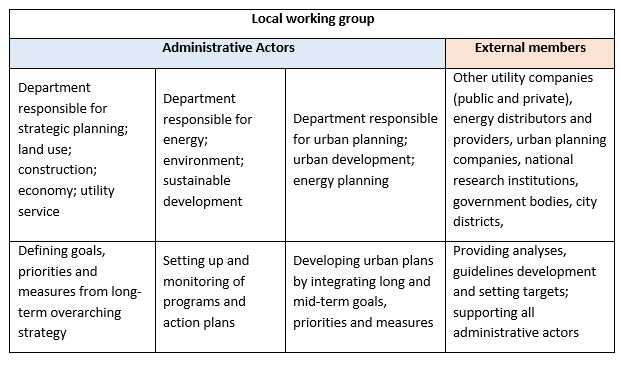Stakeholders   Urban Learning